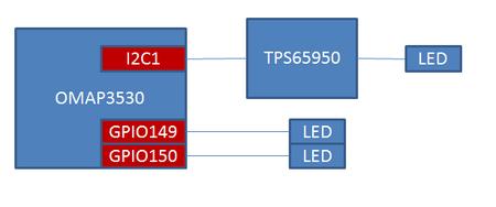 LED_ctrl.png