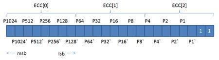 NAND_ECC_3byte.png