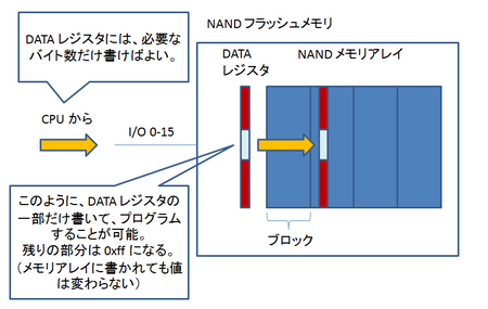 NAND_program.png