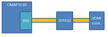 TFP410.png