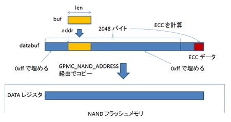 nand_program_page.png